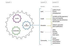hci-framework